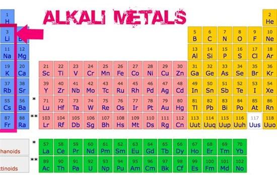 Alkali Metaller