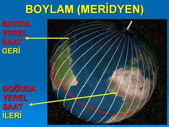 Boylam