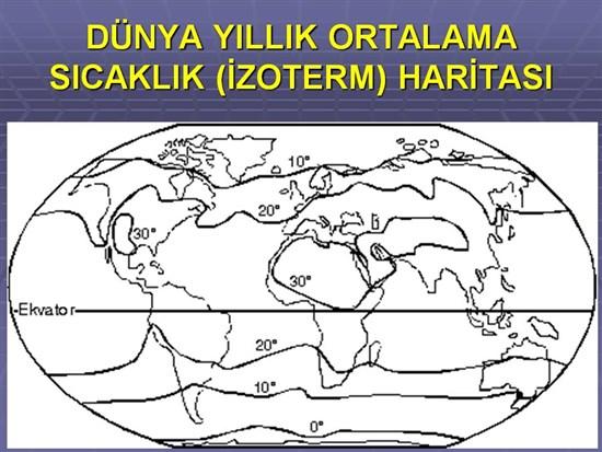 İzoterm