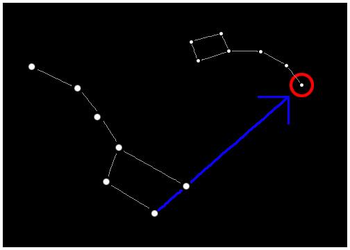 Kuzey Yıldızı